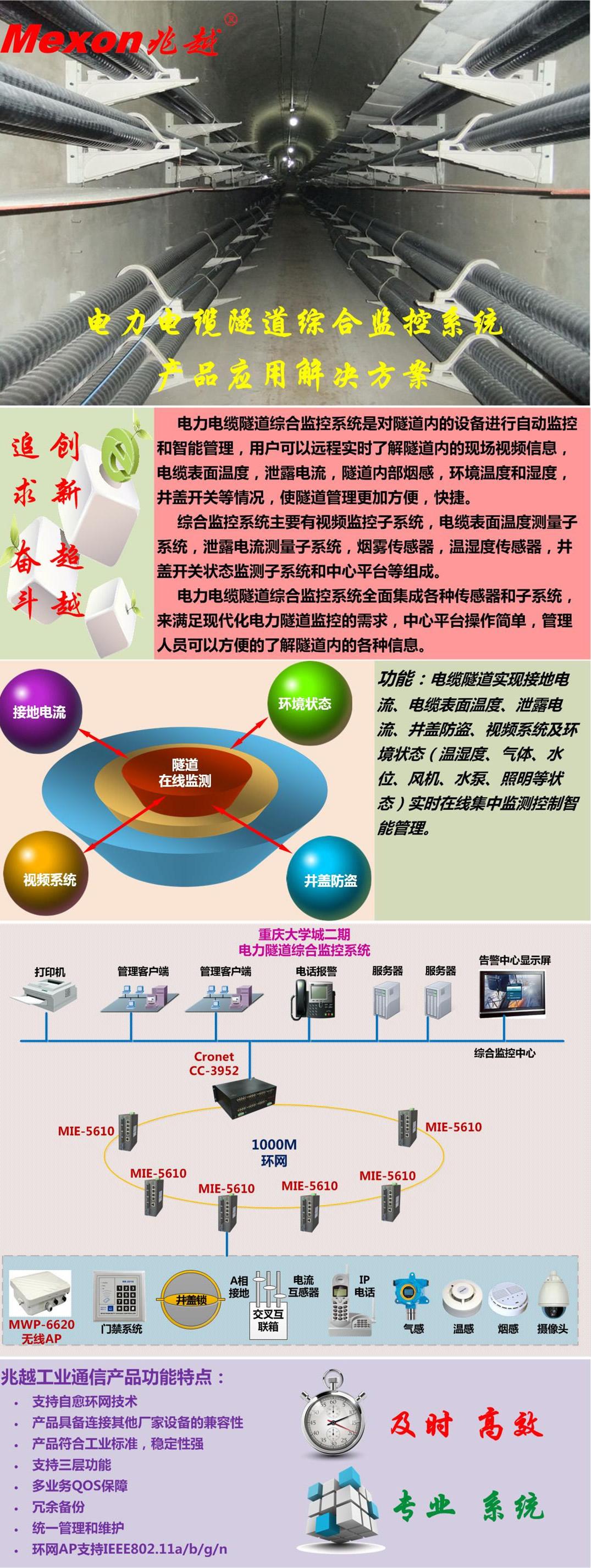 电力电缆隧道综合监控.jpg