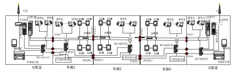 轨道交通PIS系统解决方案.jpg
