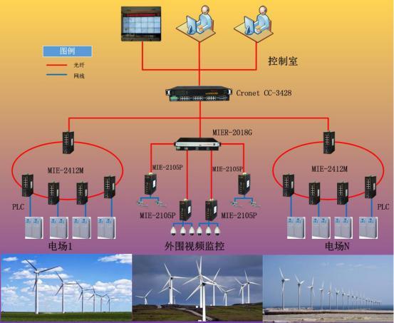 风场环境1.jpg