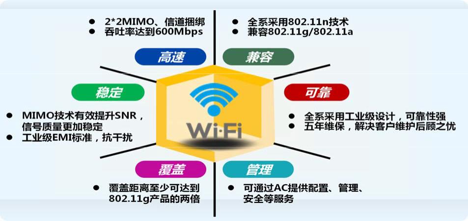 MWP-6000T 产品概述.png