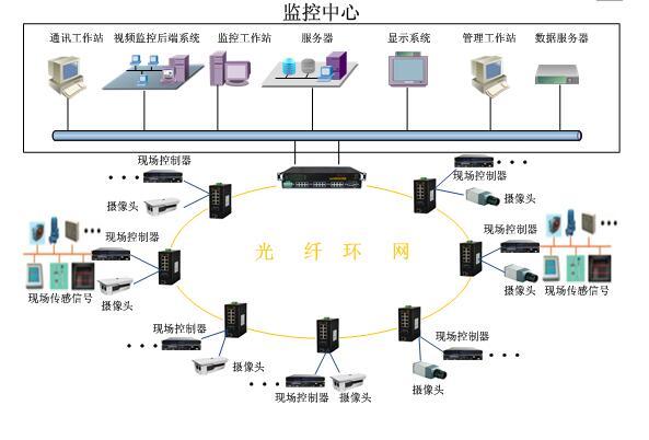 地下管廊综合监控系统解决方案.jpg