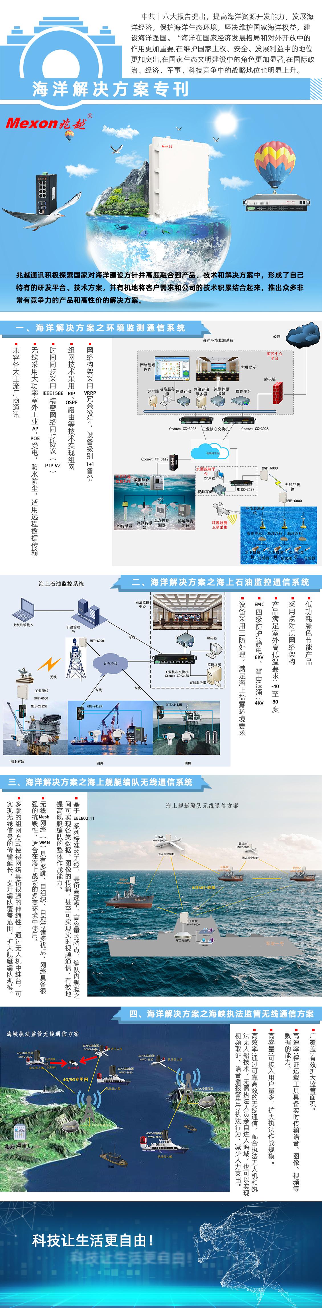 海洋解决方案专刊.jpg